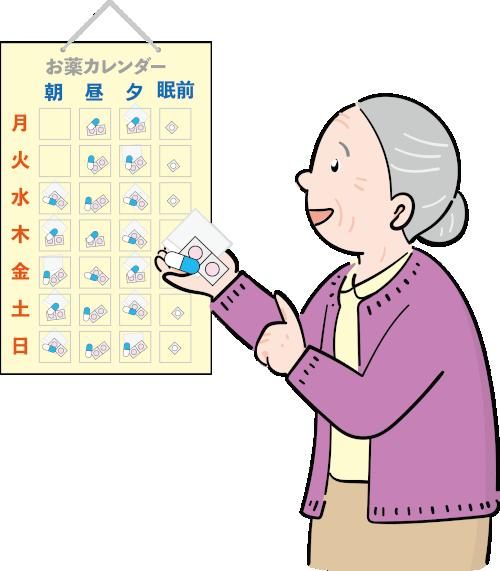高齢者の服薬管理